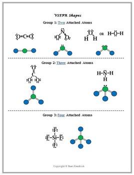 Chemistry Ionic & Covalent Bonding (Lewis Dot & VSEPR