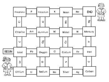 Chemistry Symbols of Elements Maze by Teaching High School