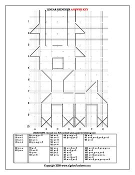 Christmas Algebra Worksheets (Bundle) by Algebra Funsheets