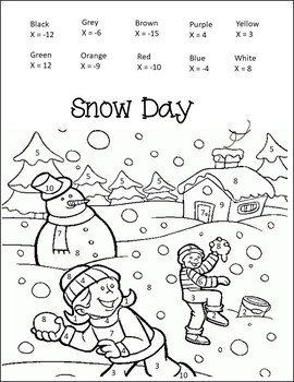 Solving One Step Equations Activity {Math Coloring Pages