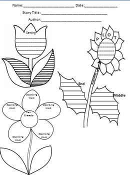 Chrysanthemum Book Study Activities: Comprehension, Main