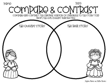 Cinderella Compare and Contrast Perspective by Taylor Made