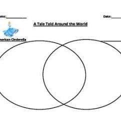Cendrillon Venn Diagram Spring Force Cinderella Teaching Resources Teachers Pay Packet
