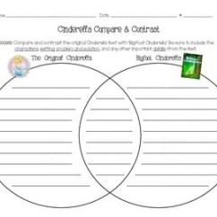 Cendrillon Venn Diagram O2 Sensor Heater Cinderella Compare And Contrast Teaching Resources Teachers Pay Bigfoot