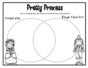 Cinderella and The Rough Face Girl Story Pack by The