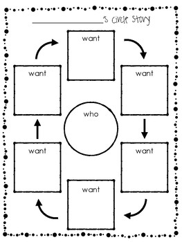 Circle Story Graphic Organizer and More! by KMS Classroom