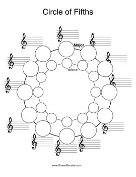 Circle of 5ths blank and filled in for all clefs by Shawn