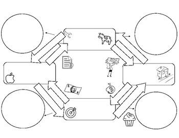 Blank Flow Chart Circle