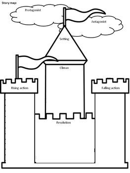 Elements of plot: teach plot structure through a Polish