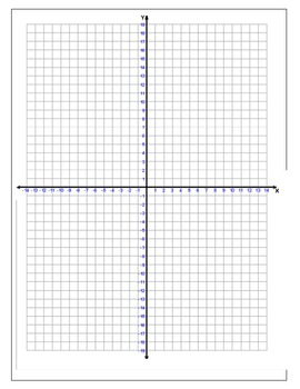 Clown Graphitti: Graphing on the Coordinate Plane by