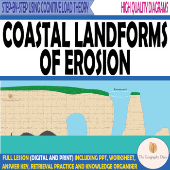 caves arches stacks and stumps diagram 2003 ford ranger alternator wiring coasts erosional landforms bays headlands arch stack stump wave cu