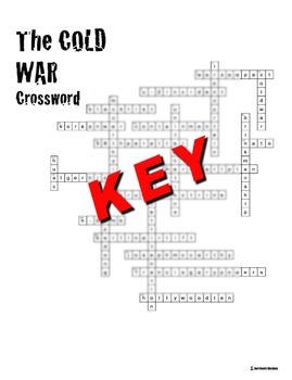 Cold War Crossword Puzzle Review by Burt Brock's Big Ideas