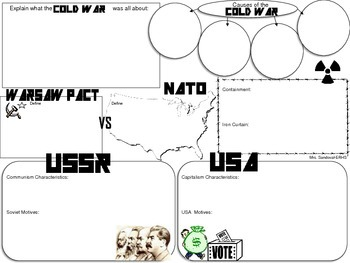 Cold War Overview & Timeline by Captivating History