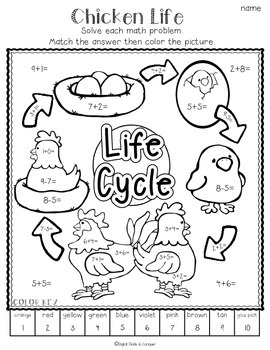 Color Me Math! Add & Subtract within 10. Chicken, Eggs