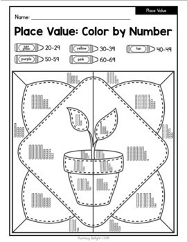 Color by Number for Earth Day: Addition, Subtraction and