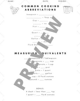 Common Cooking Abbreviations & Measurement Equivalents