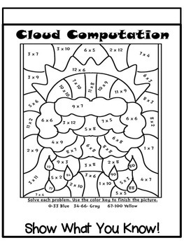 Common Core 3rd Grade- Multiplication Interactive Flipbook