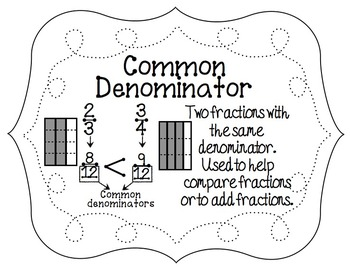 CCSS 4th Grade Numbers & Operations Fractions Word Wall