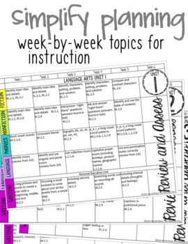 Language Arts Common Core Curriculum Map (Pacing Guide