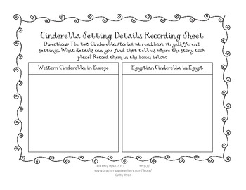 cinderella venn diagram compare contrast vertical integration common core egyptian and by kathy ryan