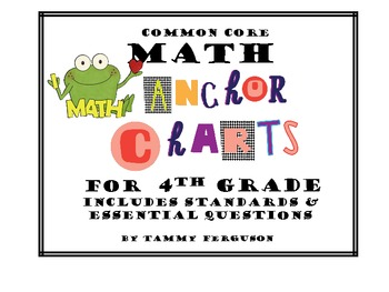 Common Core Math Anchor Charts for 4th Grade Math