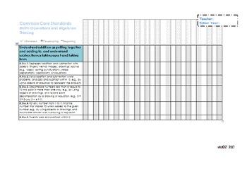 Kindergarten Common Core Math Checklists and Student