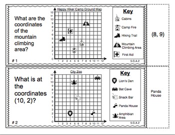 Common Core Math Task Cards (5th Grade): Coordinate Grid