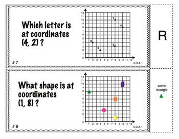 Common Core Math Task Cards (5th Grade): Coordinate Grids