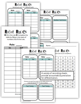 Common Core: Robot Rules! Addition & Subtraction Function