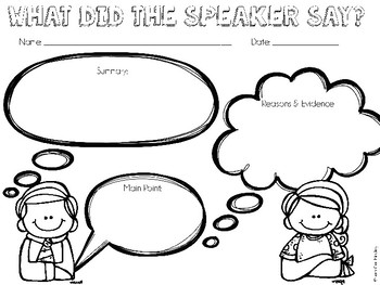 Common Core Speaking and Listening Resource *Posters
