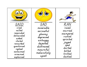 Common Core Writing: Synonyms for WORN OUT WORDS by Pruett's Pups
