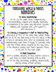 Free writing transitional words anchor charts also by tracee orman tpt rh teacherspayteachers