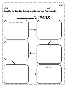 Common Core Writing Unit ~ Second Grade by Ripley's