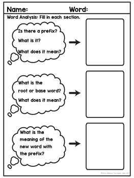 Common Prefixes Morphology Orton-Gillingham Resources