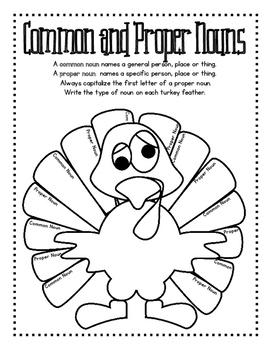ELA- Common and Proper Noun Turkeys- Mini Lesson by Lory