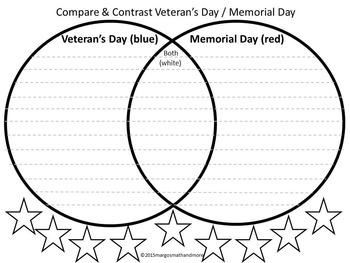 Compare & Contrast Veterans Day & Memorial Day Patriotic