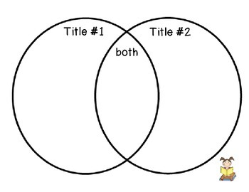 Compare and Contrast 2 Texts Graphic Organizer by Mrs