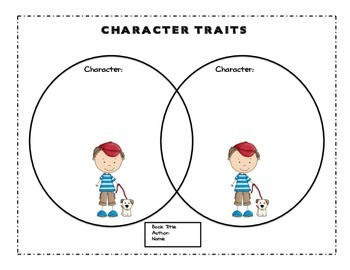Compare and Contrast Character Traits Venn Diagram by