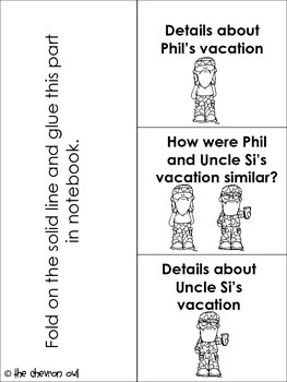 Compare and Contrast Duck Dynasty Hawaiian Vacation by The