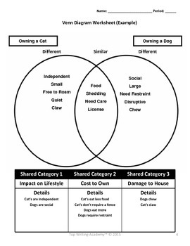 using a venn diagram to compare and contrast wiring multiple lights three way switch essay planning effectively diagrams