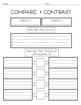 Compare and Contrast Graphic Organizer by Radiant