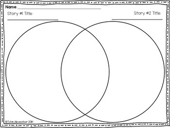 Compare and Contrast Graphic Organizers by Jessica Tobin
