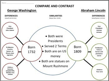 Compare and Contrast Graphic Organizer (Back To School