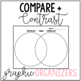 Compare And Contrast Graphic Organizer Teaching Resources