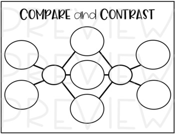 Compare and Contrast Graphic Organizers by Inspired X