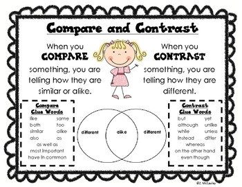 Compare and Contrast Poster and Venn Diagram by Zanah