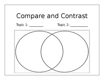 using a venn diagram to compare and contrast 1994 ford ranger fuse box by katherine yoder tpt