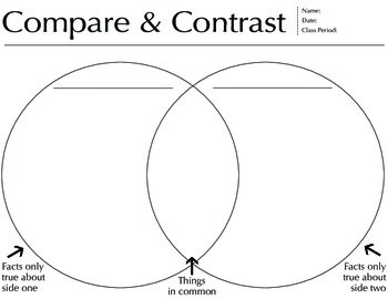 Compare and Contrast Venn Diagram, worksheet, PDF