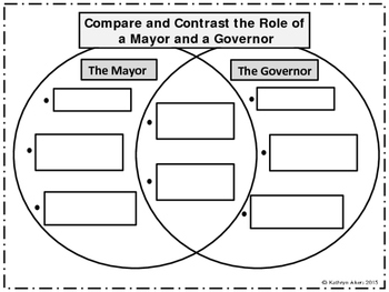 Compare and Contrast the Role of Mayor and Governor by
