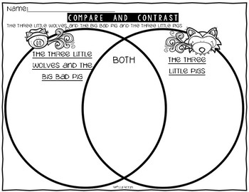 Compare and Contrast with The Three Little Pigs by Melissa
